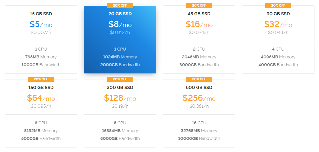 Vultr Pricing 20 Off